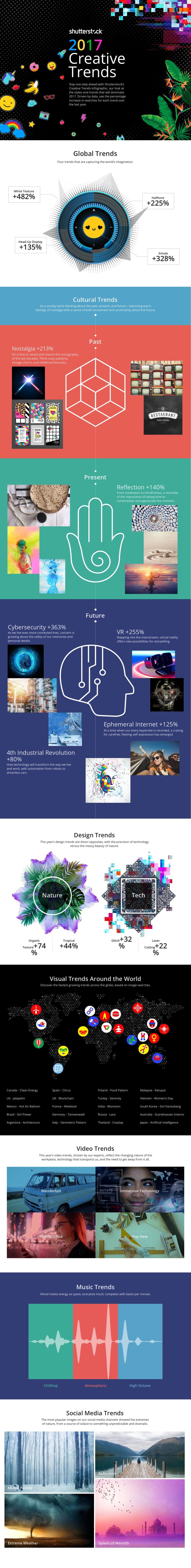 tendances-creatives-2017-shutterstock-2